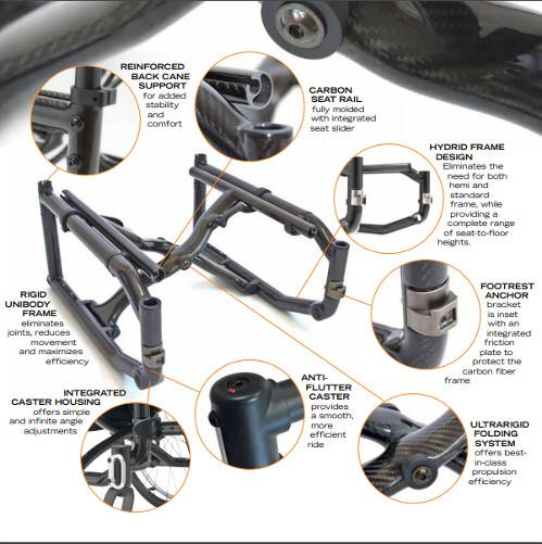 MotionComposites Helio C2 Wheelchair